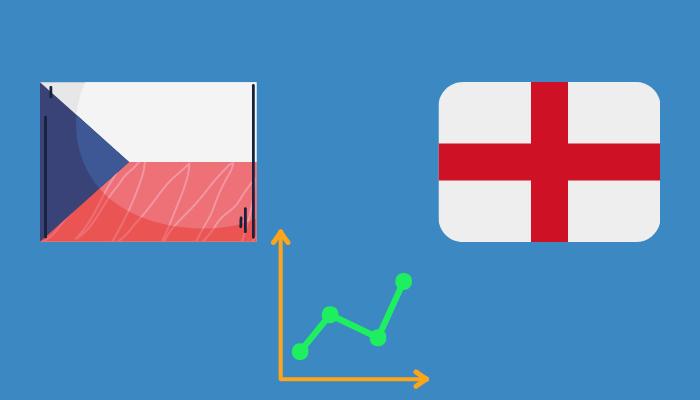 Czechy - Anglia - kursy bukmacherskie